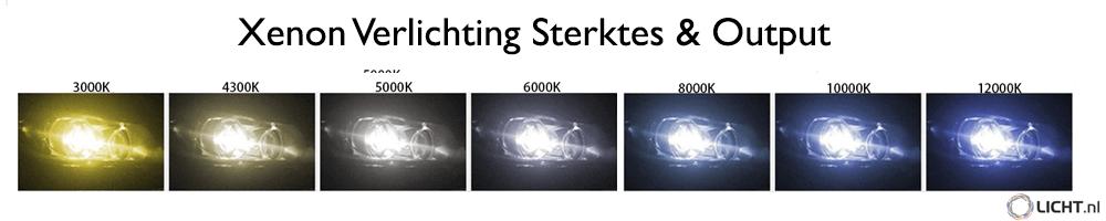 xenon-verlichting